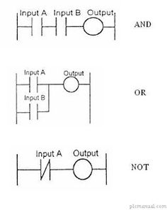 (a) Hardwired relay circuit and (b) Wiring diagram of a