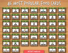 Minecraft food labels for your party Easy print by PerfectInstants