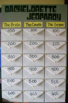 This is the Bachelorette Jeopardy game I made for Autumn's bachelorette party! Turned out great :) Bachelorette party games are the key to having a great time! We have 20 rocking ideas: bachelorette scavenger hunt, quiz and other hen games! Bachelorette Jeopardy, Bachelorette Party Games, Bachelorette Weekend, Bachelorette Gift Bags, Bachlorette Party, Nye Party, Make Up Geek, Hen Games, Hen Party Games