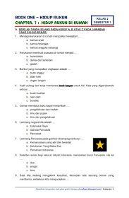 Kunci Jawaban Tematik Kelas 2 Tema 1 Hidup Rukun