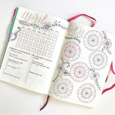 mini habit trackers for your bullet journal