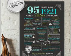 95th Birthday Print Instant Download 1921 Events & by JJsDesignz