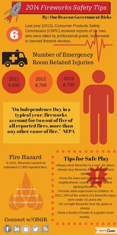 Fireworks Safety Infographic-- Learn to have fun but also know how to keep your community safe.