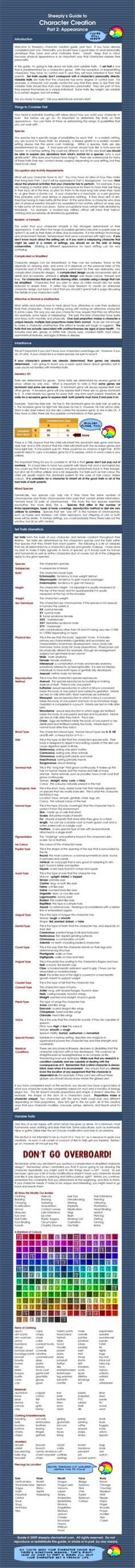 Character Creation Guide Pt 2 by ~Sheeply on deviantART