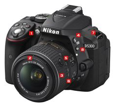Como funciona Nikon D5300