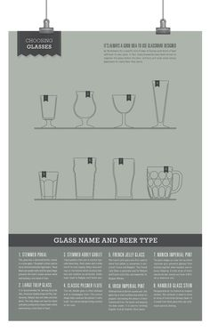 The ultimate guide to beer glasses. #craftbeer
