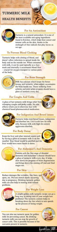 Turmeric Milk Health Benefits
