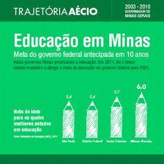 No site http://aecioneves.net.br/#governador_de_minas você encontra as ações transformadoras em Minas Gerais entre 2003-2010.  #ParaMudarOBrasil