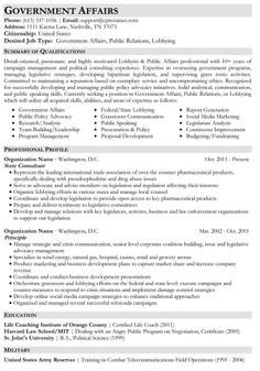 Resume Help Free  multi time frame indicator  free professional         Resume Examples  Latex Resume Templates Let Them All Of Gives You Can You Format Federal
