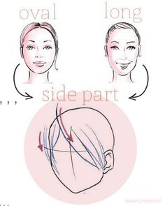 How to Find the Perfect Part for Your Hair Based o..