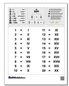 Roman Numerals Chart [Updated] - www.dadsworksheet… Roman Numerals Chart - Roman Numerals Chart [Updated] – www. Five In Roman Numerals, Roman Numerals Chart, Roman Numeral 1, Roman Numeral Numbers, Printable Math Worksheets, Number Worksheets, Kindergarten Worksheets, Printables, Free Printable