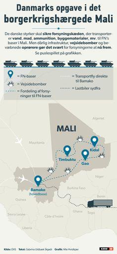 GRAFIK Forbi ørken og bomber: Se hvad Danmarks opgave i Mali er   Nyheder   DR