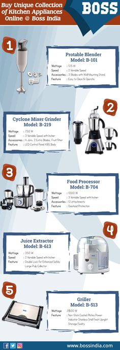 Buy Home & Kitchen Appliances Online in India @ Best Price Boss India, Blender Models, Home Kitchens, Food Processor Recipes, Kitchen Appliances, Store, Unique, Stuff To Buy, Collection