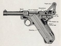 Enthusiasts who want to acquire an antique Luger pistol probably have in mind a sidearm carried by a Nazi German officer during World War II, and such guns are highly desirable, but collectors might consider a Swiss-made Luger instead. The Swiss Luger might be more historic, and worth more too.