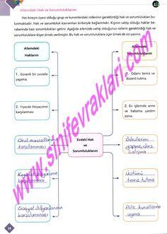 5. Sınıf Sosyal Bilgiler Berkay Yayınları Çalışma Kitabı Cevapları öğrencilerin ders kitabında işlenen konularla ilgili etkinlikleri yapar...
