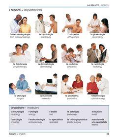 Learning Italian - Hospital Departments