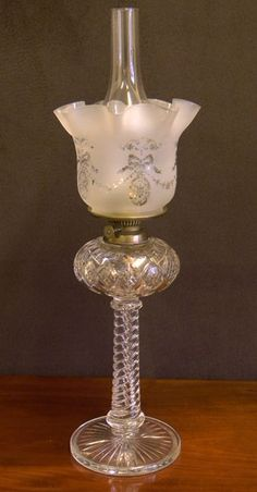 Victorian Antique Oil Lamp. ca.1890