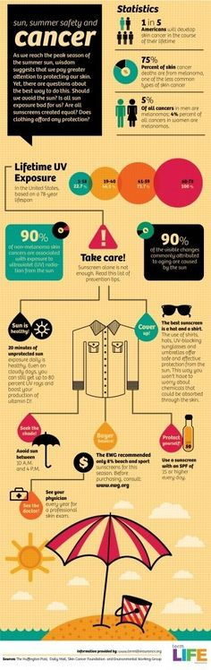 Skin cancer and sun safety  #SunSafety