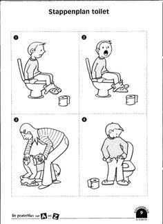 stappenplan handen wassen thema ik ben ik dit kan ik
