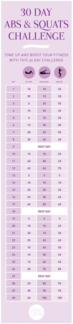 Weight Loss Infographics: 30 Day ABS and SQUATS Challenge Fun Workouts, Easy Ab Workout, Effective Ab Workouts, Abs Workout Routines, Ab Workout Men, Triceps Workout, Belly Fat Workout, Squat And Ab Challenge, Health Challenge