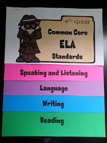 Elementary School Garden: 4th Grade Common Core ELA Standards Flip Book