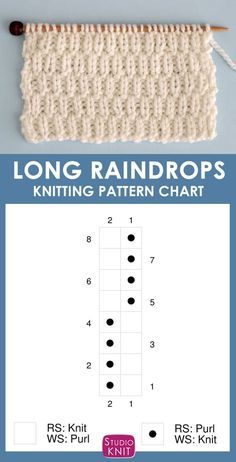 The Long Raindrops Stitch Knitting Pattern creates a reversible pattern of elongated, alternating vertical lines resembling a rainy downpour. Knitting Stiches, Knitting Blogs, Knitting Charts, Easy Knitting, Loom Knitting, Knitting Needles, Knitting Projects, Knitting Tutorials, Knit Stitches