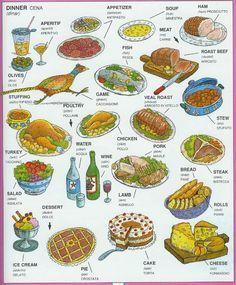#1351 Parole Inglesi Per Piccoli e Grandi -  Illustrated #Dictionary - #FOOD