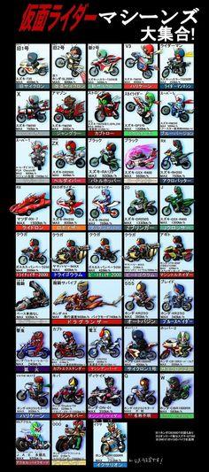 Kamen Riders & their rides 3d Character, Character Design, Hero Machine, Superhero Tv Shows, Japanese Superheroes, Motorcycle Tank, Kamen Rider Series, Cute Chibi, Cartoon Shows