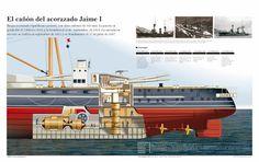 Jaime I   -  Acorazado  España          Sección del alzado de la torre de popa del acorazado  -