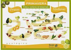 Carnicería Calabazón: PRODUCTOS DE TEMPORADA: PRIMAVERA