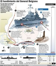 Destruction of ARA General Belgrano during failed Argentinian theft of British territory in 1982 Naval History, Military History, World Conflicts, Falklands War, Military Insignia, History Channel, Navy Ships, Military Weapons, Modern History