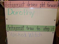 Mrs. Carter's Calling: Wizard of Oz!