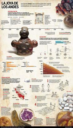 Historia de la papa - joya de los Andes