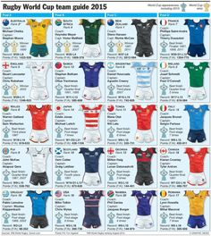 Rugby World Cup 2015: Team guide infographic - Rugby | Sport360.com