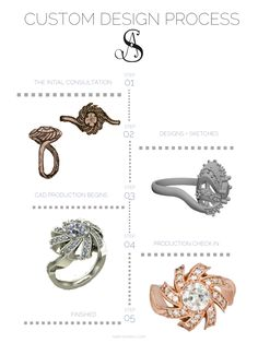 Building a custom creation may seem like a daunting task but don't worry, we'll take you through all the steps to give you a unique, one-of-a-kind, custom engagement ring! Custom designs by Abby Sparks Designs, custom jewelry designer in Denver, Colorado.