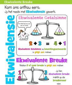 Gewone Breuke konsepte BreukeBreuke InleidingTipe BreukeHerleiding van breukeBreuke as heelgetalleEkwivalente breukeOrden BreukeOptel en Aftrek van BreukeMaal met BreukeDeel met BreukeHoeveel van 'n breuk uit 'n totaal Teaching Resources, Clever, As, Meet, Help Kids