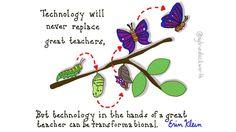 technology of teaching.jpg