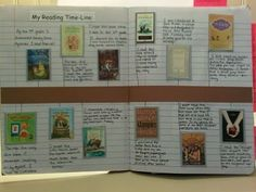 Reading journal time line...way cooler than a reading log.