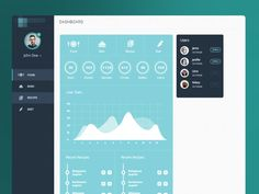 15 Visually Brilliant App Dashboard Design Concepts - UltraLinx