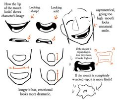 Top Tips, Tricks, And Methods To The Perfect cool drawing Mouth Drawing, Drawing Base, Drawing Techniques, Drawing Tips, Drawing Expressions, Digital Art Tutorial, Drawing Reference Poses, Anatomy Drawing, Art Poses