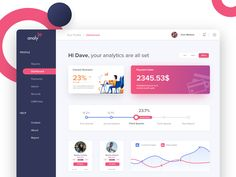 Dashboard UI Dashboard UI concept with a minimal approach. Thanks The post Dashboard UI Dashboard UI concept with a minimal approach. Thanks appeared first on Design. App Design, Web Design Agency, Best Web Design, Dashboard Ui, Dashboard Design, Cv Inspiration, Webdesign Inspiration, Responsive Web Design, Budget Planner App