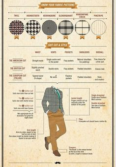 Discerning Gentleman's Guide to Suit-Tailoring