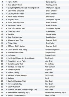 Country Music Running Playlist June 2013