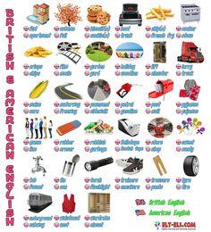 American and British English British Vs American Words, British English, English Fun, Learn English Words, English Grammar, Learning English For Kids, English Lessons For Kids, English Language Learning, Teaching English