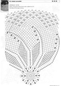 Crochet Pattern Of The Star Crochet Doily Diagram, Crochet Mandala Pattern, Crochet Circles, Crochet Chart, Thread Crochet, Crochet Doilies, Crochet Table Topper, Crochet Tablecloth, Crochet Home