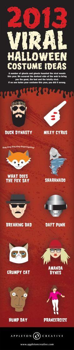 2013 viral Halloween costume ideas #infographic