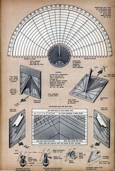 Vintage Infographic A sundial for your garden (1949)