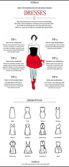Dresses to suit every body shape. How to dress for your body shape, tips for dresses.