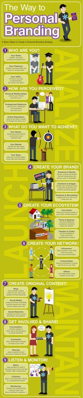 9 essenzielle Meilensteine zum Personal Branding via #t3n @DerLarsHahn #Branding #Profiling                                                                                                                                                                                 Mehr