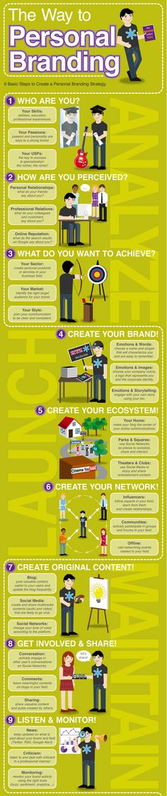 How To Create Your Personal Branding Strategy? #infographic